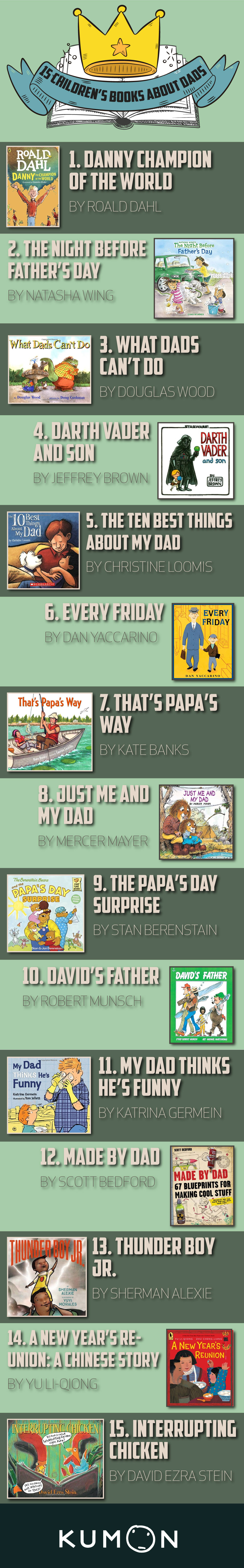 15 children's books about dads for father's day infographic
