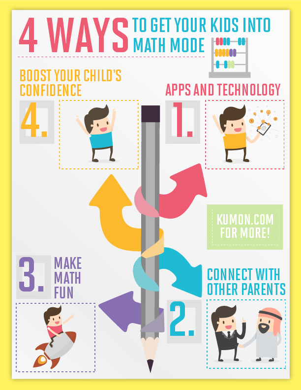 4 ways to get kids into math mode