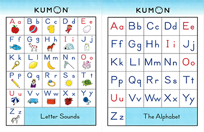 Say it Right! Phonics Sounds Practice for Kids | Kumon ...