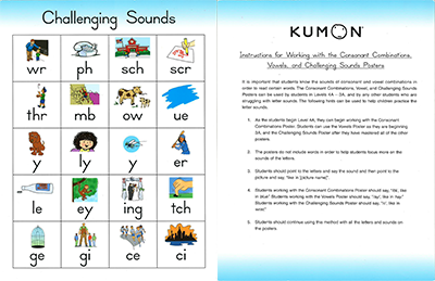 challenging sounds phonics chart