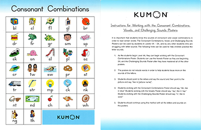 consonant combinations to learn